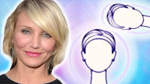 Your Perfect Hair Style The Science To Finding Your Perfect Hairstyle Youtube 6088 by stevesalt.us