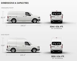2018 nissan nv cargo. modren nissan nissan  nv dimensions 2018 nv3500 price in nissan nv cargo n