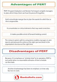 Advantages And Disadvantages Of Pert