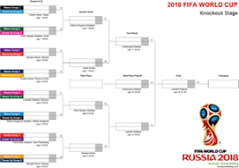 2018 Fifa World Cup Russia Wallchart Supports All Time