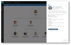 Live Org Chart Introducing The New Face Of Sales Navigator Linkedin Sales