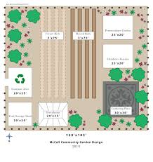 Small Picture Sustainable Garden Design pueblosinfronterasus