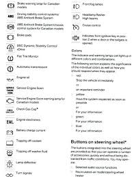 Bmw Dashboard Warning Lights Chart Bmw Service Lights Meaning Paultay Co