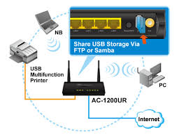 airlive is a well known ip surveillance network solutions network by installation the airlive usb controller center in your pc the printer or usb drive can be shared via wireless or wired network