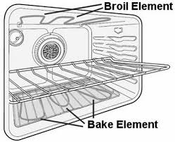 crosley electric oven not lossing wiring diagram • haier oven wiring diagram dcs wiring diagram wiring crosley electric oven parts crosley electric oven not