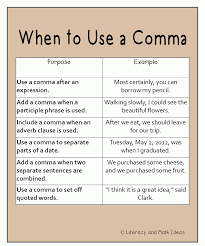when is a comma used when to use a comma it also includes a free student handout from