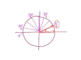 last_thumb1475617775 showme csi algebra unit 9 on simplifying rational expressions worksheet answer key