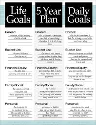 Buy a financial planning business         Original