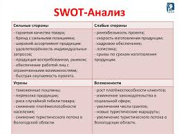 swot анализ предприятия реферат курсовая работа диплом  Курсовая работа swot анализ на примере предприятия