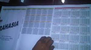 Documents similar to kunci jawaban un 2015/2016 sma. Diperiksa Polisi Terkait Jual Beli Kunci Jawaban Un Ini Pengakuan Kepala Sekolah Sb Tribun Pontianak