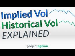 Implied Volatility Vs Historical Volatility Youtube