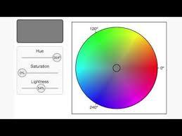 Chauvet Rgb Color Chart Hsl Color Model Video Color Science Khan Academy