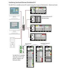 opto22 system overview monitoring control combining serial and ethernet distributed i o