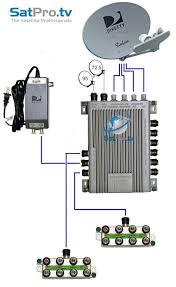swm directv wiring diagram wiring diagram and schematic diagram directv swm diagram genie at Directv Wiring Diagram Swm