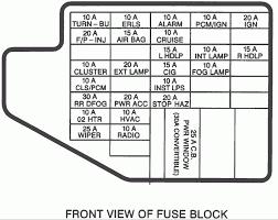 1994 toyota corolla fuse box location caja de fusibles toyota 2003 toyota corolla fuse box diagram at 2006 Corolla Fuse Box