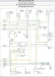 1995 jeep grand cherokee speaker wire colors chevrolet with stereo 1998 jeep cherokee wiring diagrams pdf at 1995 Jeep Cherokee Wiring Diagram