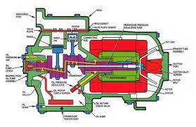 trane compressor wiring diagram trane image wiring copeland compressor wiring hvac copeland auto wiring diagram on trane compressor wiring diagram