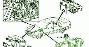 wiring schematic diagram guide fuse box diagram mercedes benz wiring schematic diagram guide fuse box diagram mercedes benz 2000 e320 v 6