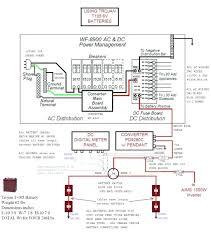 perko battery switch wiring diagram 2 switches lotsangogiasi com perko battery switch wiring diagram 2 switches marine battery switch wiring diagram elegant dual marine battery