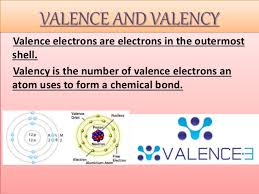 Variable Valency Chart Counting Matter