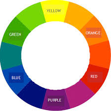 Brown Color Chart Wheel The Hair Color Wheel The Secrets To Color Neutralization