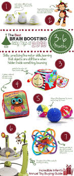 Best Developmental Baby Toys for 3-6 Month Olds http://s6453. Pin by Issen Alibris on For Boys \u0026 Girls | Toys,