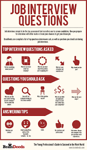 Interview Tips Best Job Interview Tips Ninjaturtletechrepairsco 11