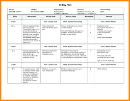 Action Plan Template Business Action Plan Template Startup Sample Example Pdf