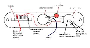 fender guitar wiring diagram wiring diagram and hernes fender strat wiring diagrams wirdig