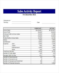 9+ Sales Report Examples & Samples
