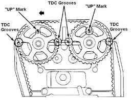together with Repair Guides   Engine Mechanical   Timing Belts And Covers likewise  further How do you align balance shaft timing belt on a h23a1 honda furthermore Best Honda Prelude Timing Belt Photos 2017 – Blue Maize furthermore How to Replace a Honda Prelude Timing Belt   10 of 12   Timing furthermore Toyota   Honda Timing Belts and Chains also Repair Guides   Engine Mechanical   Timing Belt And Sprockets additionally water pump location    Honda Prelude Forum moreover  in addition . on prelude timing belt repment