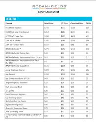 Rodan And Fields Pricing Chart 2018 Rodan Fields Pricing Quick Cheat Sheet Updated March