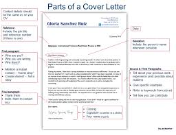 Parts of a cover letter PNG