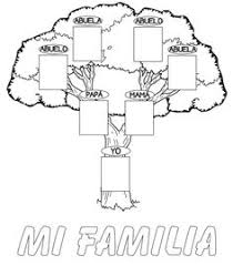 6ad4654465087d3d6214d8b95d3bdf43 blogspot com su spanish classroom objects labeling worksheet spanish, spanish on ir dar estar worksheet 1 answers