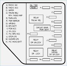 2001 pontiac grand am fuse panel diagram trusted wiring diagrams \u2022 2001 Ford Fuse Panel Diagram at 2001 Bonneville Fuse Box Diagram