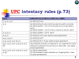 Intestacy Rules Chart Topics For Today Rules For Intestacy When A Dies Without A
