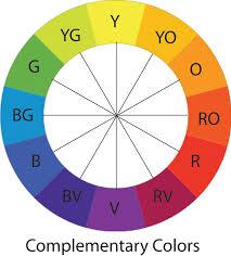 Art 120 Color Quiz