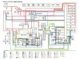 wiring harness color diagram auto wiring harness diagram auto wiring diagrams online