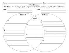 Printable Venn Diagram Graphic Organizer Compare And Contrast Graphic Organizer Notebooking Pinterest