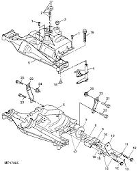 Wiring diagram john deere wikishare engine deck belt mower inch parts manual drive blade tension spring