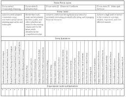 create a schedule in excel maintenance plan template for buildings schedules building schedule