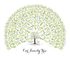 6 Generations Genealogy Family Tree Chart Watercolor Art