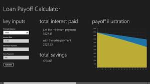 Loan Payoff Calculator Rr Collections