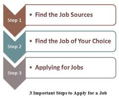 3 Most Effective Ways To Apply For Your Next Job With Qa