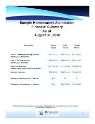 Homeowners Association Dues Invoice Template Free Templates For