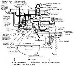 1998 isuzu amigo engine diagram 1998 wiring diagrams online