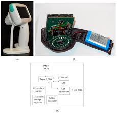 Sensors Free Full Text Multispectral Fluorescent And