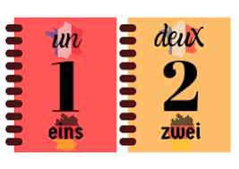 Like english, the german alphabet consists of 26 basic letters. French And German Numbers And Alphabet Display Bundle Teaching Resources