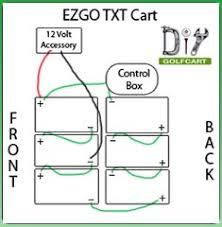 club car golf cart wiring diagram for batteries wiring diagram Club Car Golf Cart Wiring Diagram For Batteries ingersoll rand club car wiring diagram on for 1999 club car golf cart battery wiring diagram