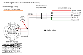 wiring diagram for hp kohler engine the wiring diagram kohler sv730 25 hp engine into older b s craftsman wiring diagram